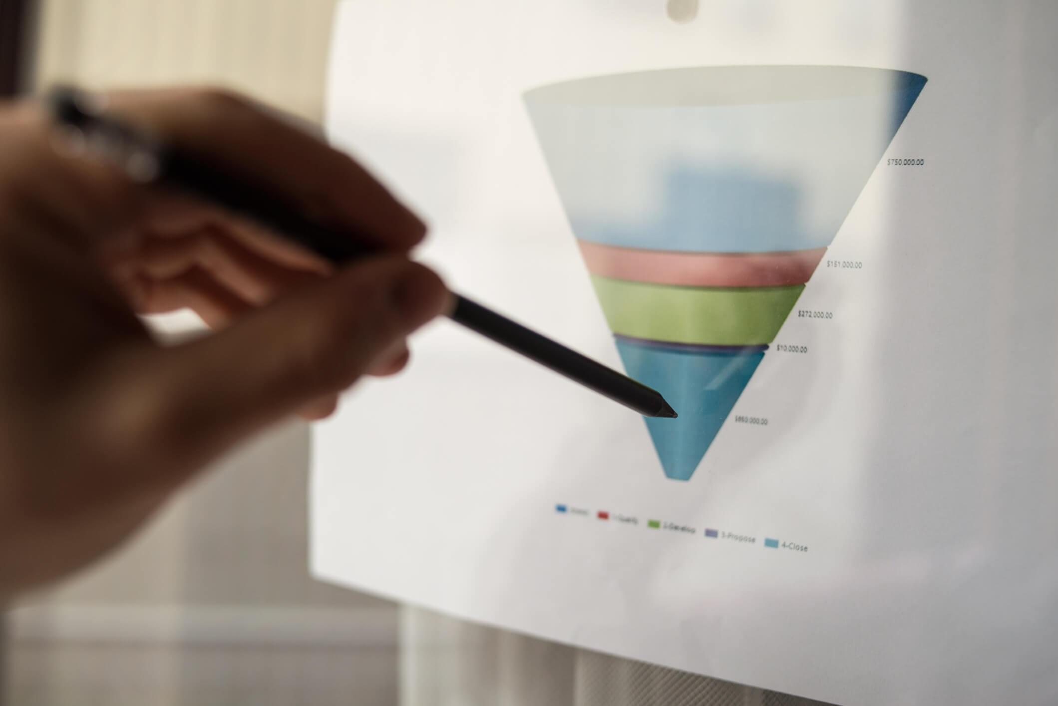 Funil do marketing: conheça o novo modelo apresentado pelo Google